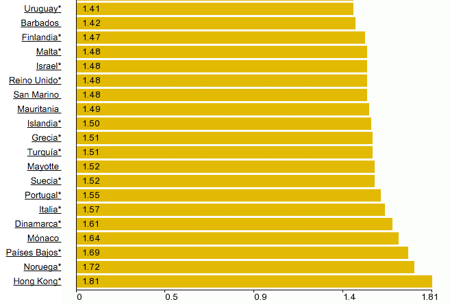 Como se forma el precio de menudeo de la gasolina